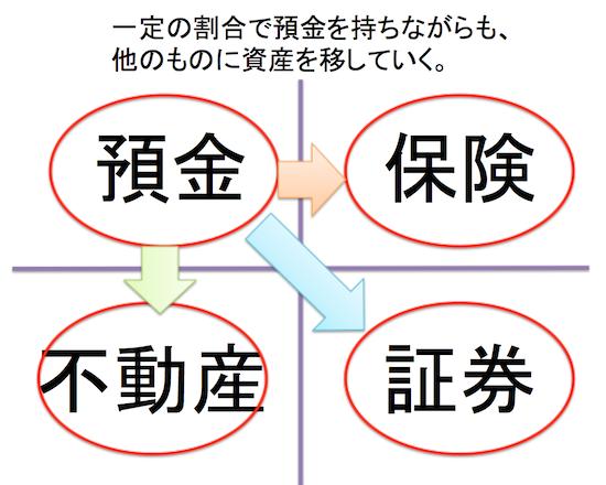 shisan2